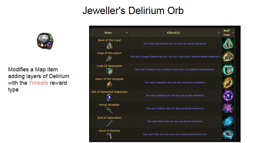 Jeweller's Delirium Orb