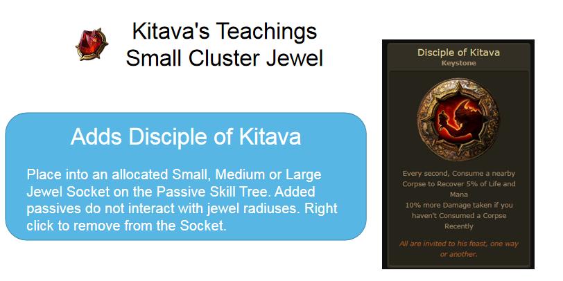 Kitava's Teachings
