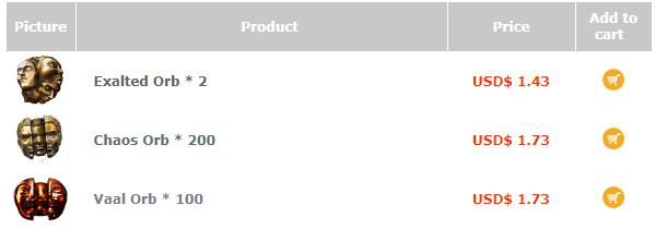 Vaal Orb Price