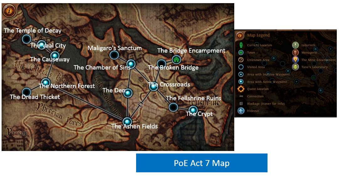 Act 7 Map