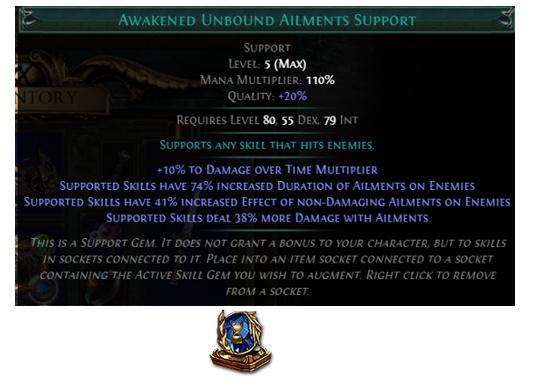 Awakened Unbound Ailments Support