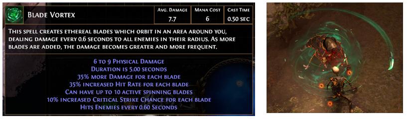 Blade Vortex