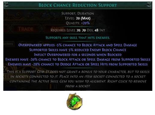Block Chance Reduction Support