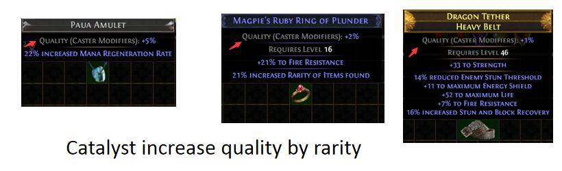 Catalyst increase quality by rarity