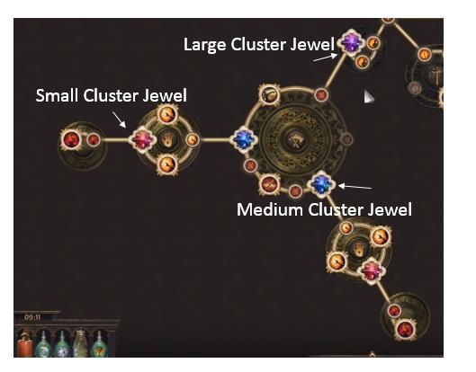 Cluster Jewel LayoutExample