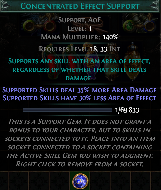 Concentrated Effect Support