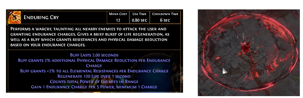 Enduring Cry Builds