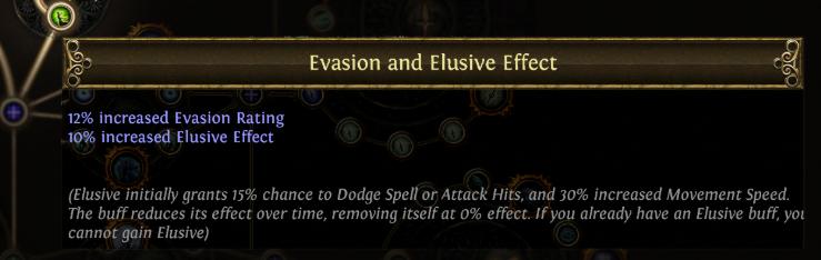 Evasion and Elusive Effect