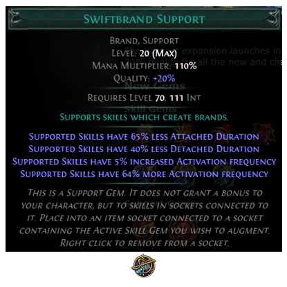 Swiftbrand Support