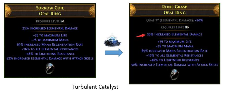 Turbulent Catalyst