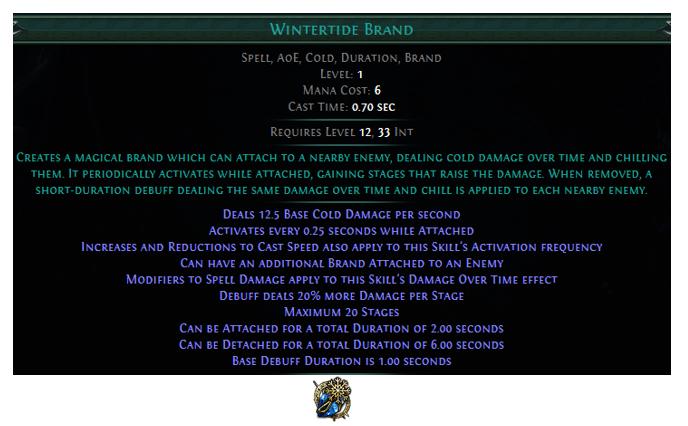 Wintertide Brand