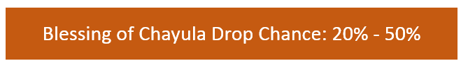 Blessing of Chayula Drop Chance