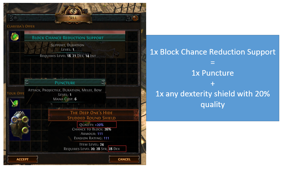 Block Chance Reduction Support Recipe