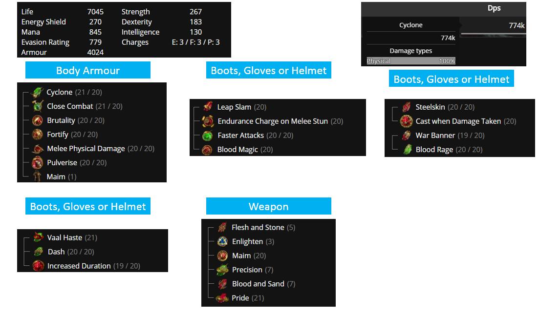Bramblejack Build Guide & Price - PoE Plate Vest
