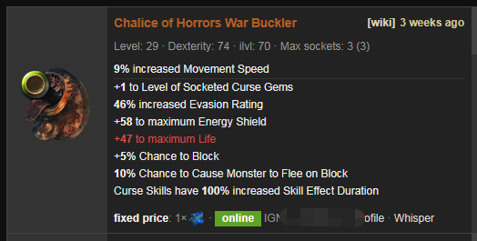 Chalice of Horrors Price