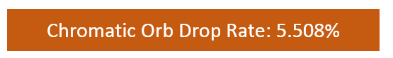 Chromatic Orb Drop Rate