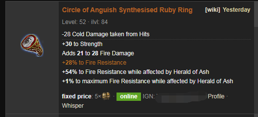 Circle of Anguish Price