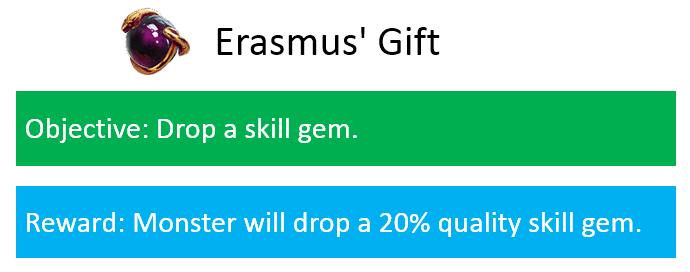 Erasmus' Gift