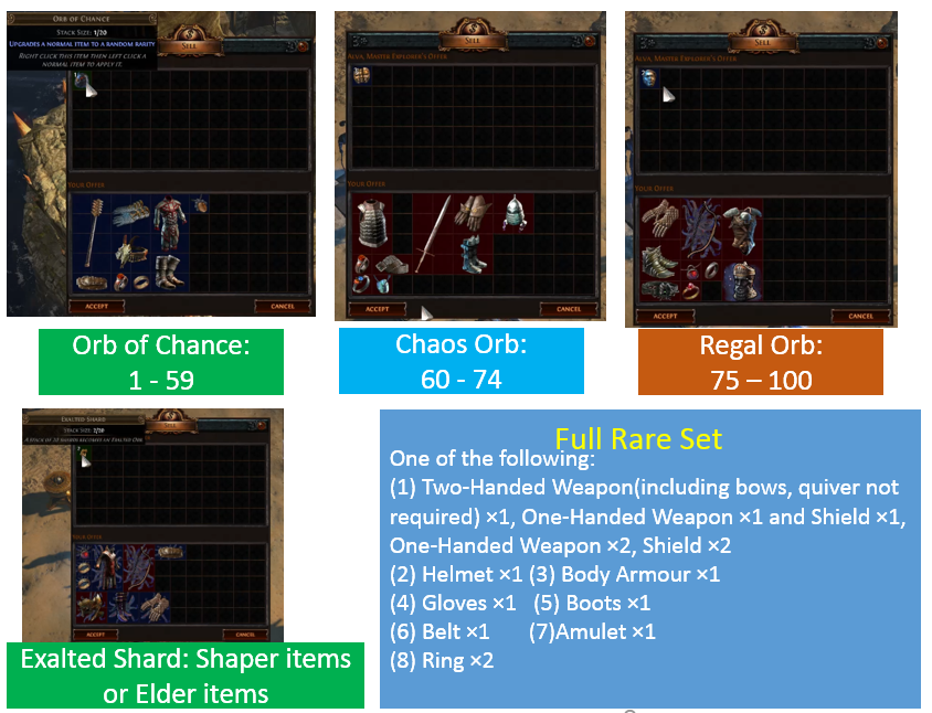 Full Rare Sets Vendor Recipes