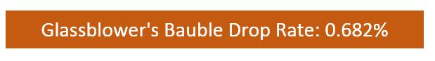 Glassblower's Bauble drop rate