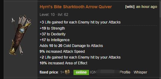 Hyrri's Bite Price