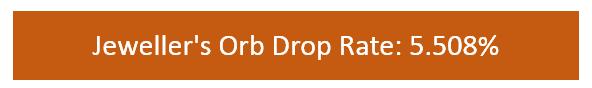 Jeweller's Orb drop rate