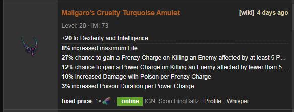 Maligaro's Cruelty Price