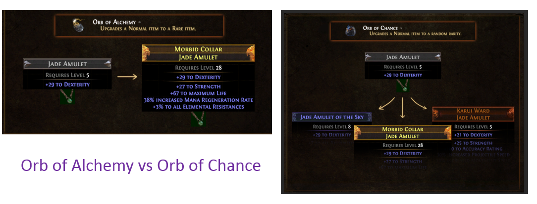 orb of alchemy vs orb of chance