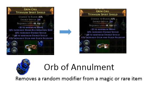 Orb of Annulment