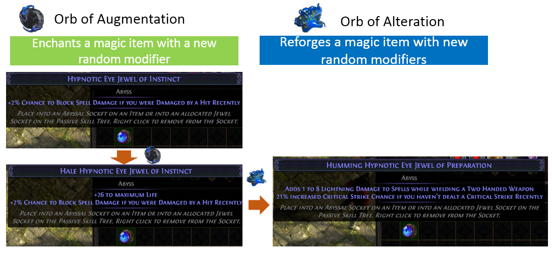 Orb of Augmentation VS Orb of Alteration