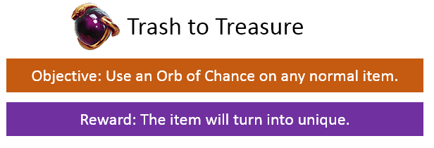 Orb of Chance Prophecy