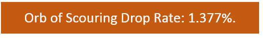 Orb of Scouring Drop Rate