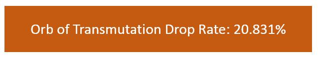 Orb of Transmutation Drop Rate