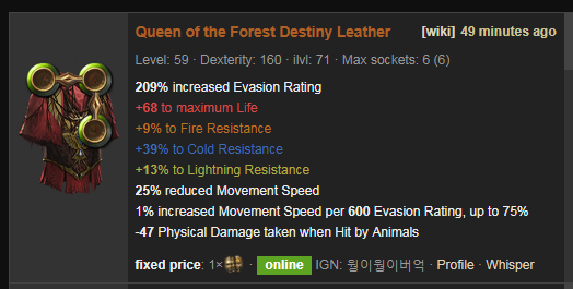 Queen of the Forest Price