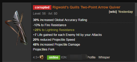 Rigwald's Quills Price
