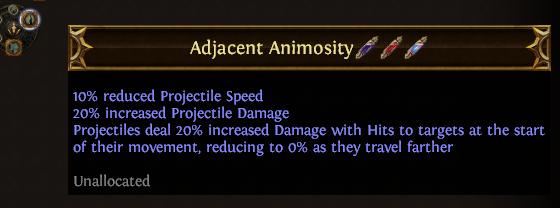 Adjacent Animosity