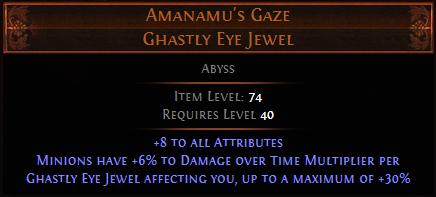 Amanamu's Gaze