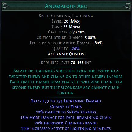 Anomalous Arc PoE