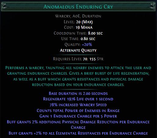 Anomalous Enduring Cry PoE