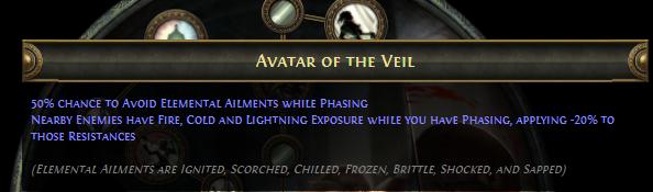Avatar of the Veil