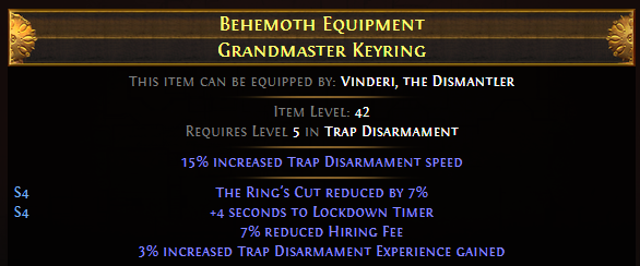 Behemoth Equipment Grandmaster Keyring