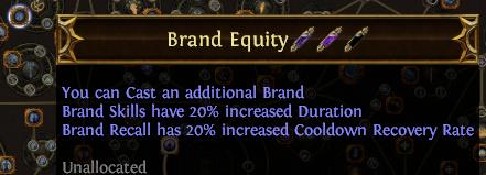 Brand Equity PoE