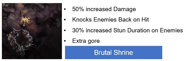 Brutal Shrine PoE