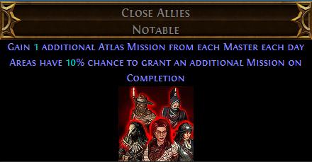 Close Allies
