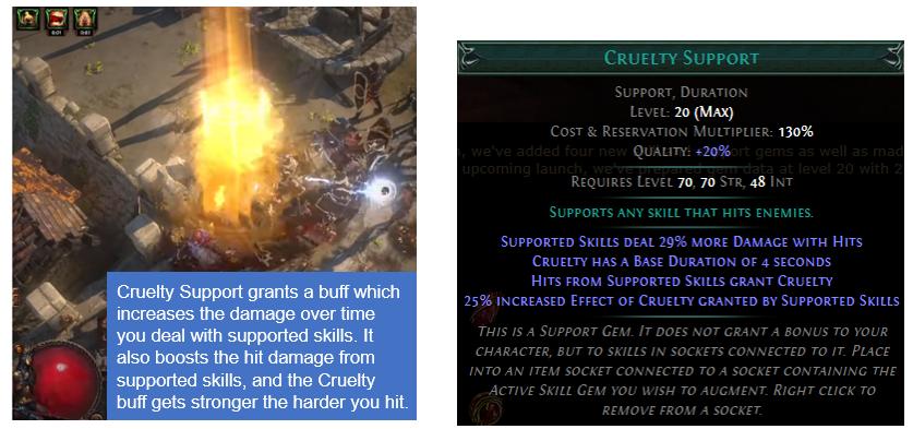 Cruelty Support Screenshots