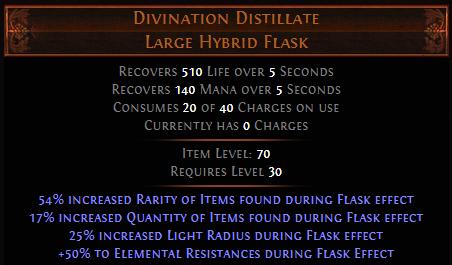 Divination Distillate