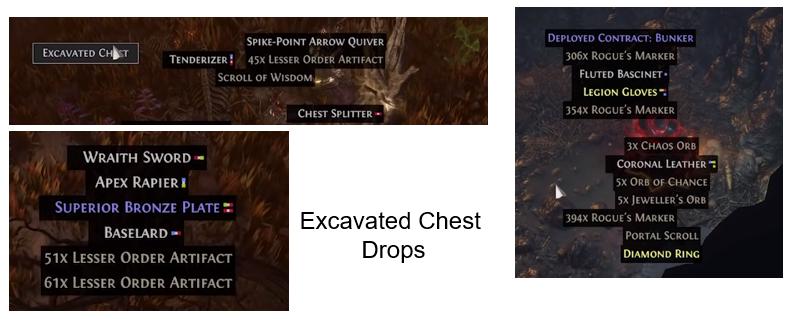 Excavated Chest PoE