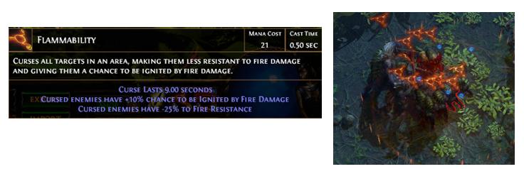 Flammability Hexes