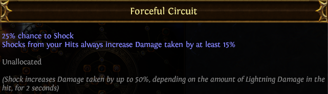 Forceful Circuit PoE