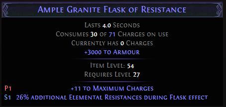 Granite Flask